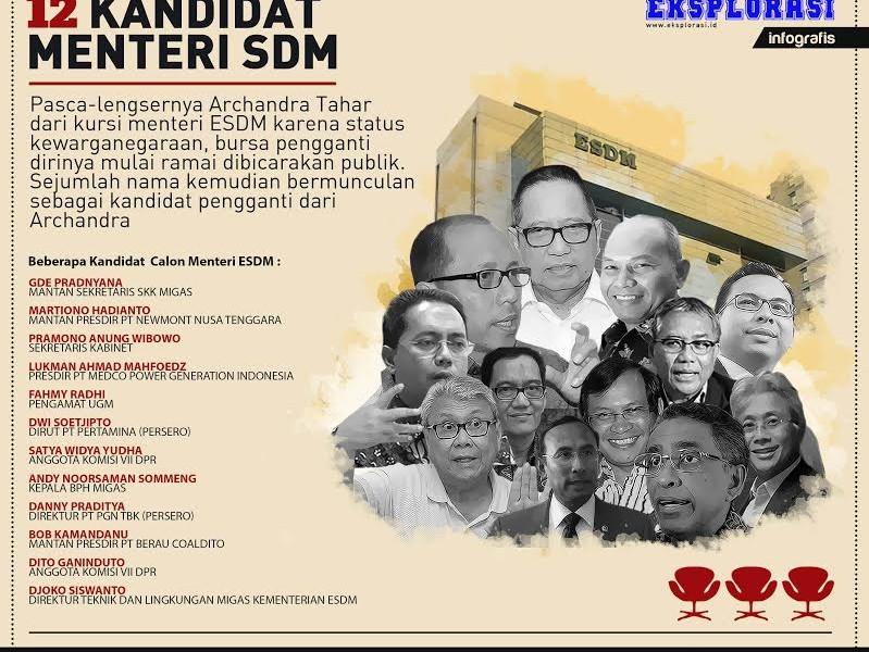 Infografis menteri
