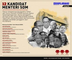 Infografis menteri_1