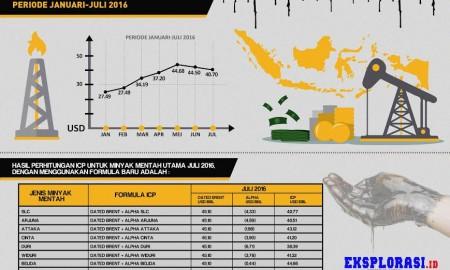 infografis icp