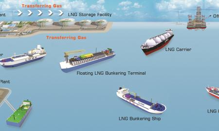AG&P Virtual Pipeline Map