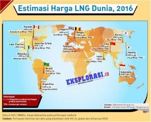 Infografis Harga LNG