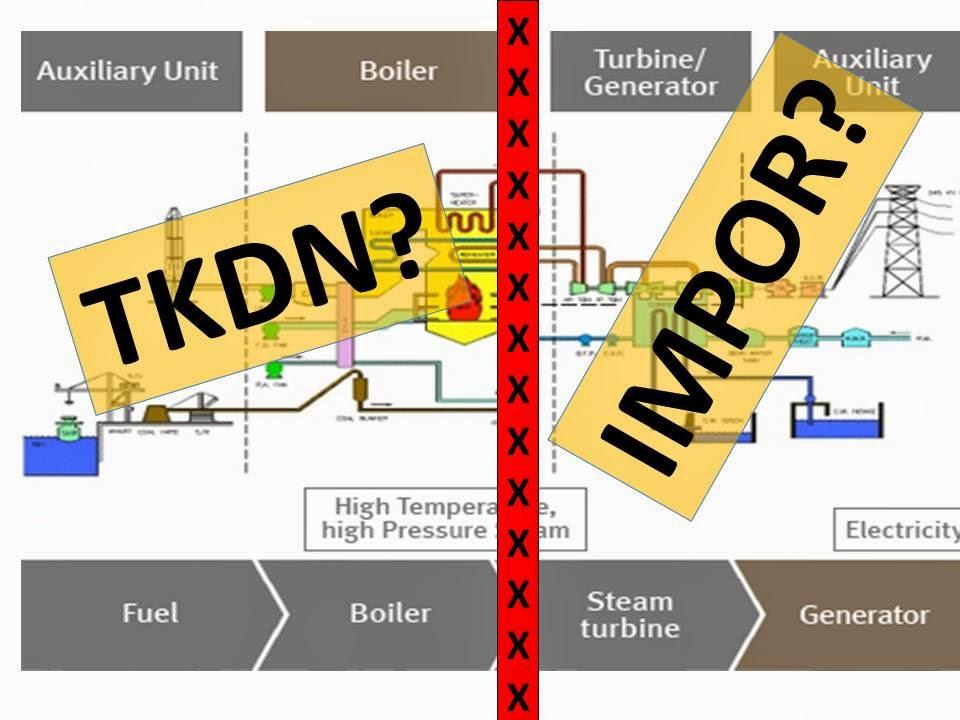Ilustrasi TKDN | Istimewa