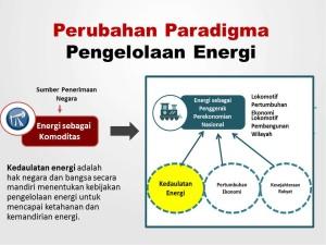 Paradigma Pengelolaan Energi Nasional
